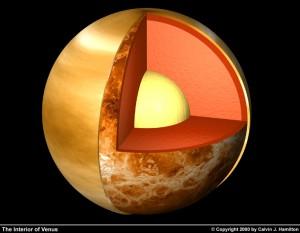 Der innere Aufbau der Venus Quelle: ESA